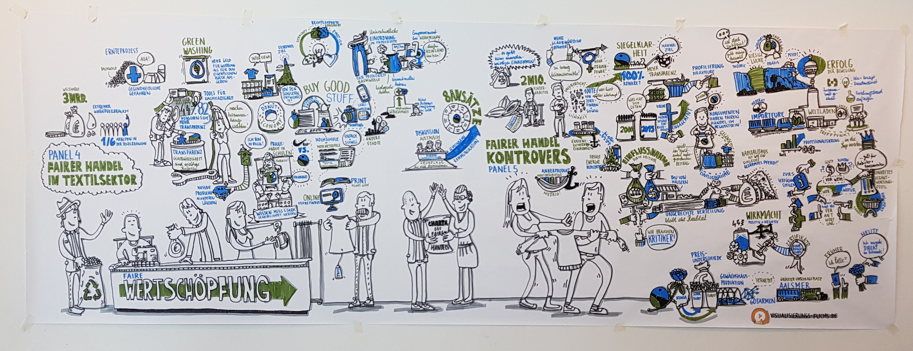 "Graphic Recording ""Fairer Handel"" 1"