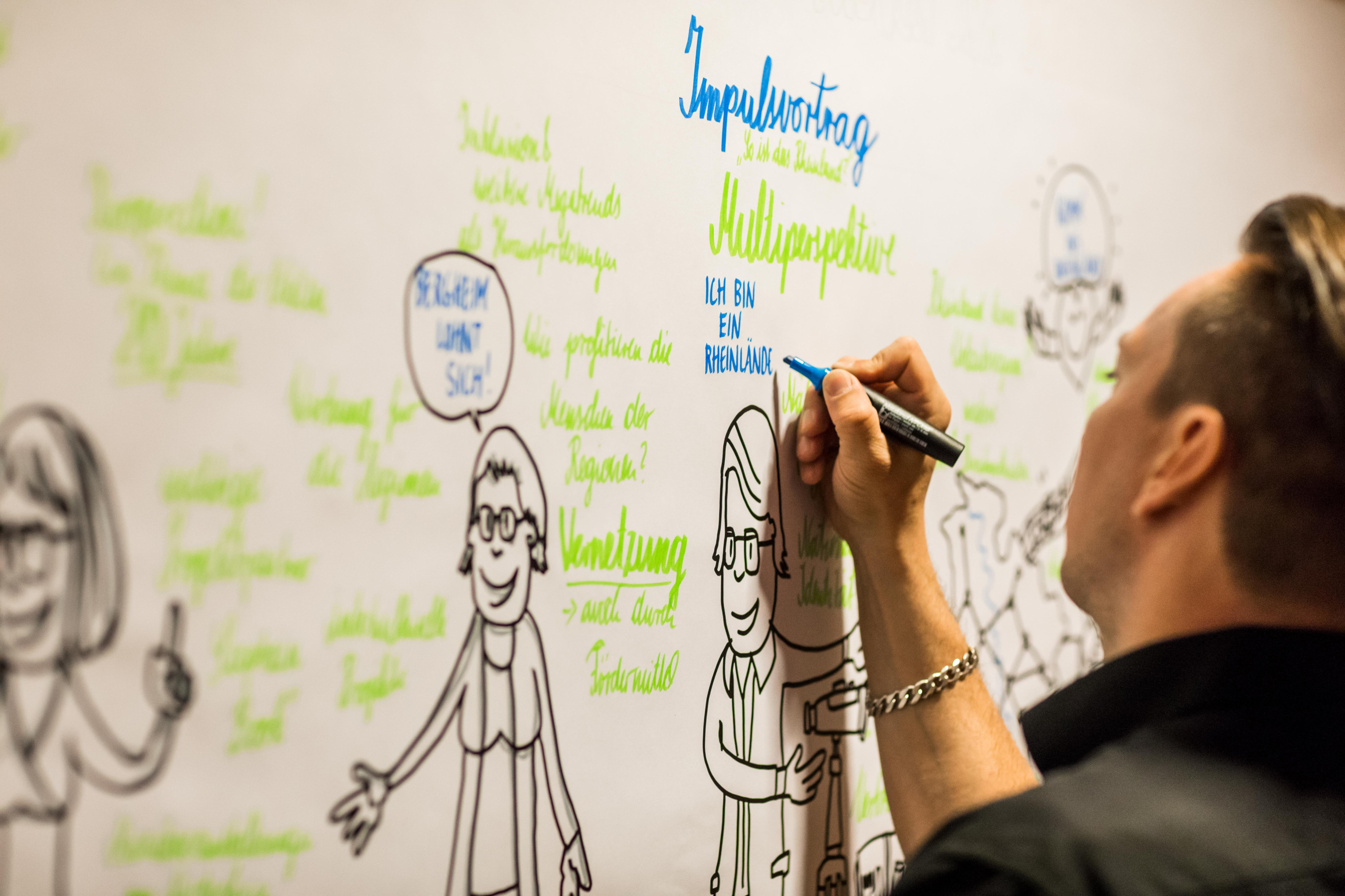 Graphic Recording - Details