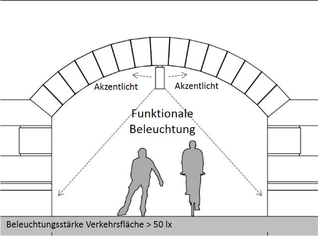 Chemnitz singler for gratis