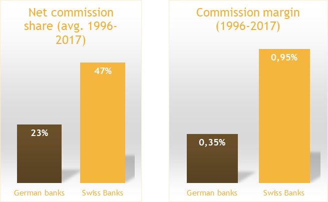 GermanBanks_05_Swiss.png