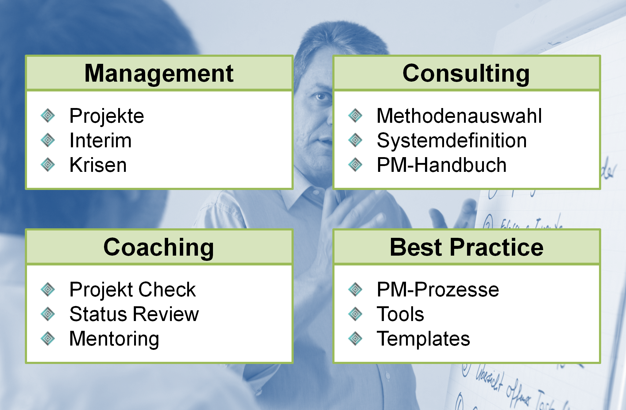 Management, Consulting, Coaching, Best Practice
